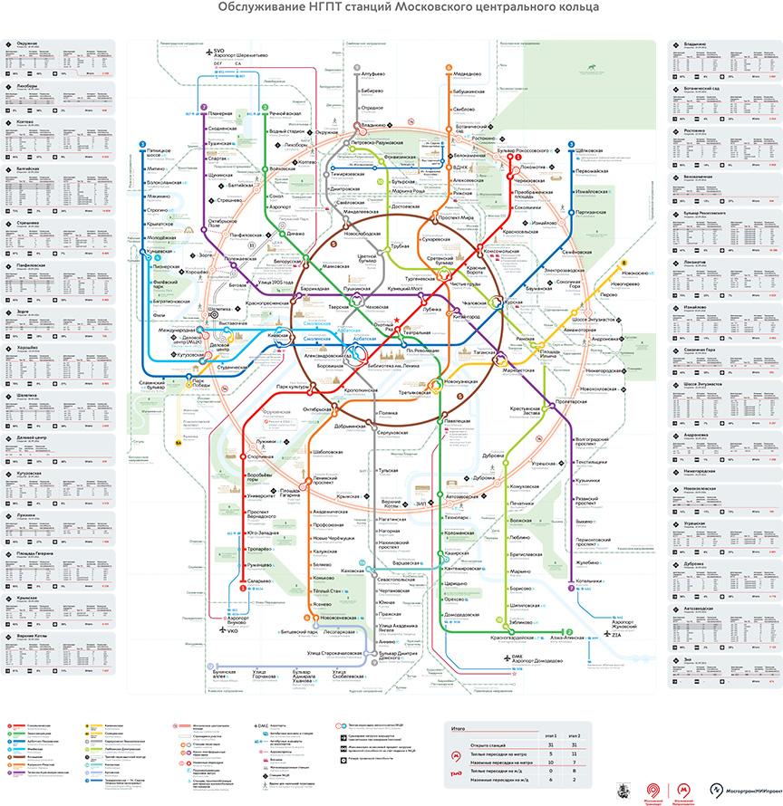 мастер-класс схема метро москвы с мцк картинка жены есть
