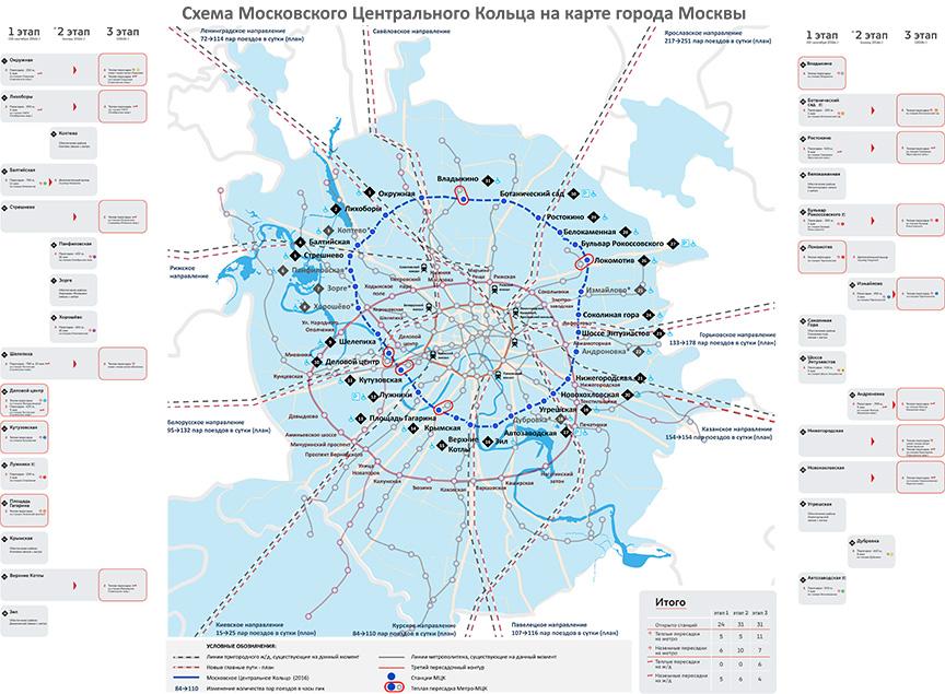 Открытие третий пересадочный контур московского метро схема